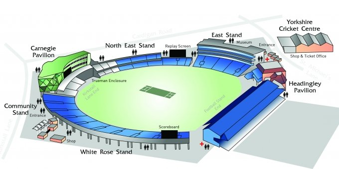 Headingley Stadium Map The Club Yorkshire County