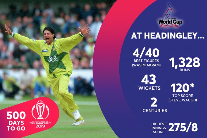 500 Days To Go Icc Cricket World Cup 2019 Is Coming To